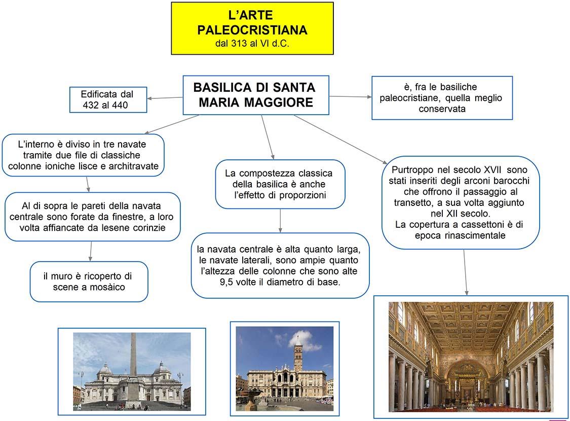mappa concettuale Arte Paleocristiana - Basilica di S. Maria Maggiore